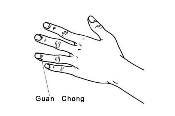 Guan Chong acupoint