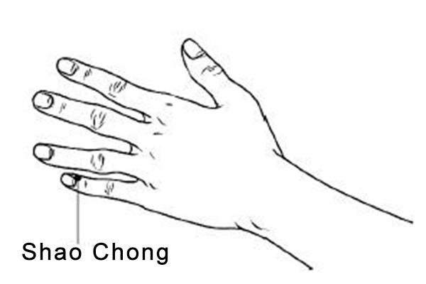ShaoChong acupoint