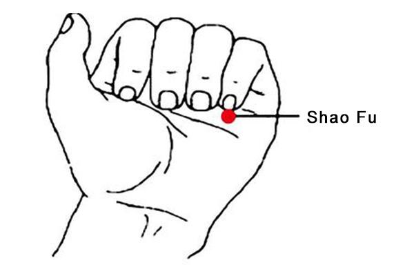 ShaoFu acupoint