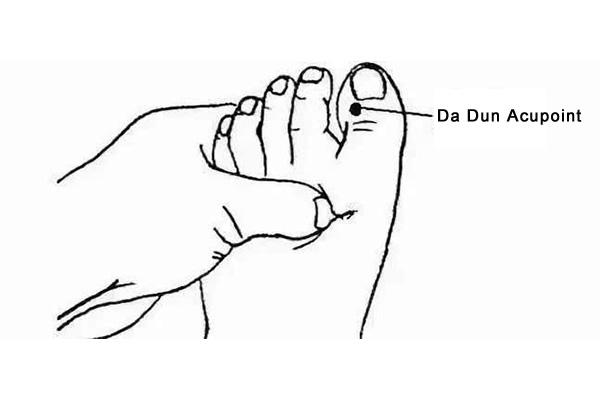 dadun acupoint