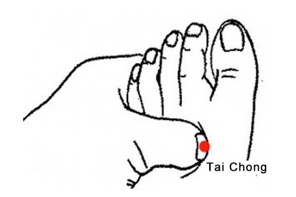 tai chong acupoint