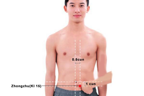 Zhongzhu acupoint