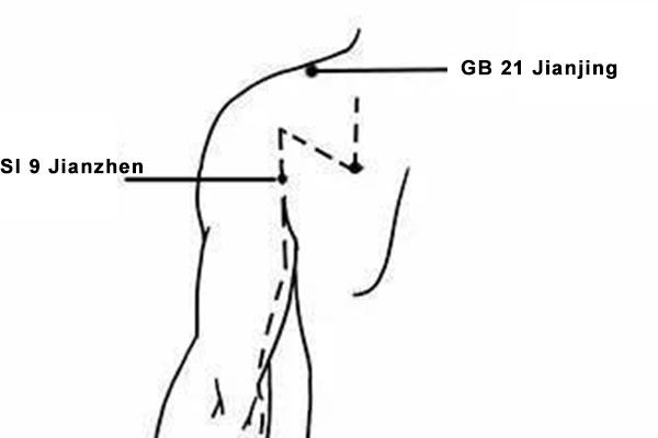 jianzhen acupoint