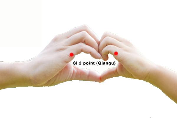 qiangu point