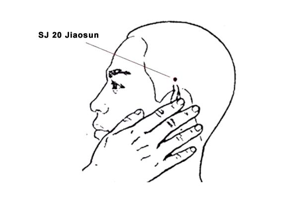 jiaosun point