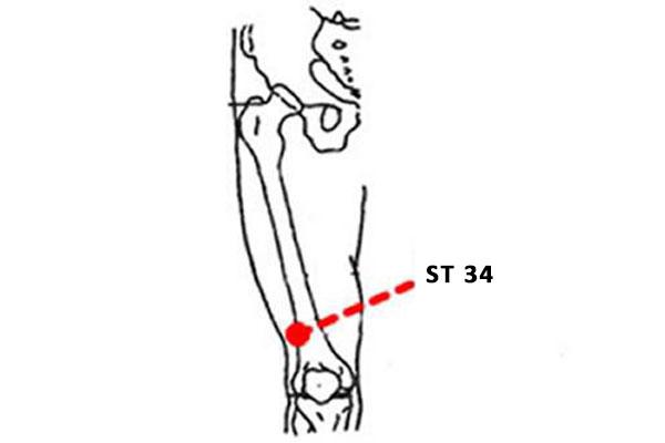 ST 34 point liangqiu