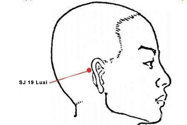 luxi point