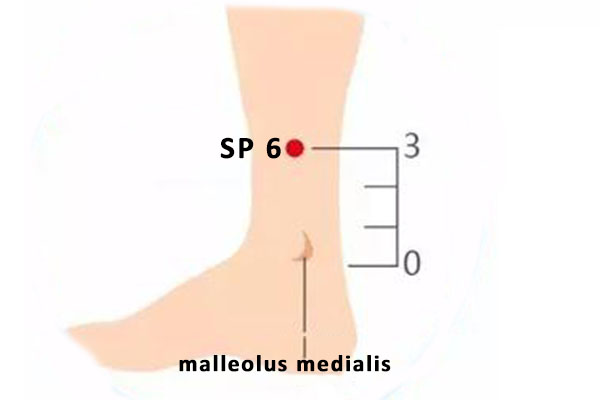 SP 6 Acupuncture Point