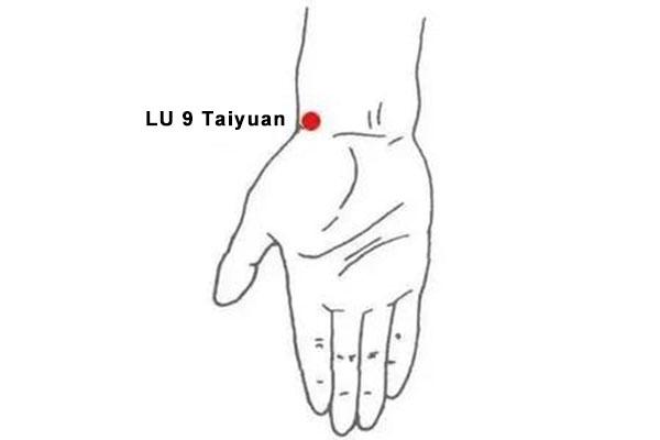 taiyuan acupoint