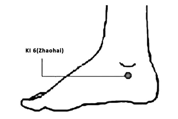 KI 6 zhaohai point